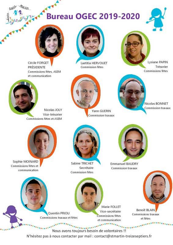 Trombinoscope des membres OGEC de l'année 2020